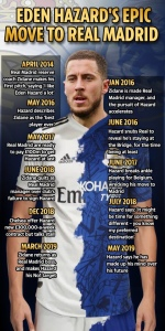 Eden Hazard Epic Move to Real Madrid
